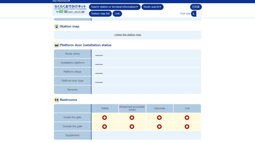 Detailed station information