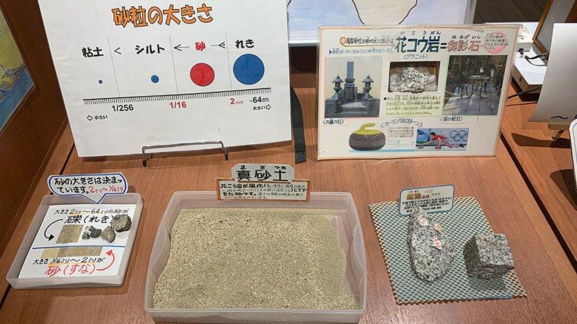 Tactile exhibit at Tottori Sand Dunes Park Service Center